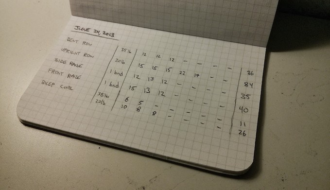 Picture of a workout log; a notebook on which you write down your workouts