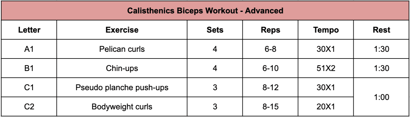 An advanced biceps workout with calisthenics, a progression in exercises from the intermediate chart presented above