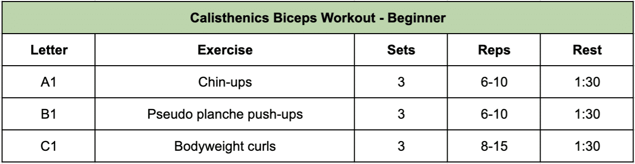 A chart presenting a beginner calisthenics biceps workout including the exercise, sets, reps, and rest time